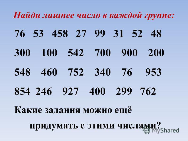 Урок математики в 3 классе Учитель: Синюгина Т. Н. МБОУ СОШ 3