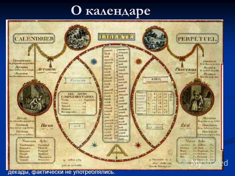О календаре Первый год революции, 1792 был объявлен началом эры. Эра «от рождества Христова» и начало года с 1 января упразднялись. Отсчёт лет начинался с 22 сентября 1792, даты уничтожения королевской власти и провозглашения республики, которая в то