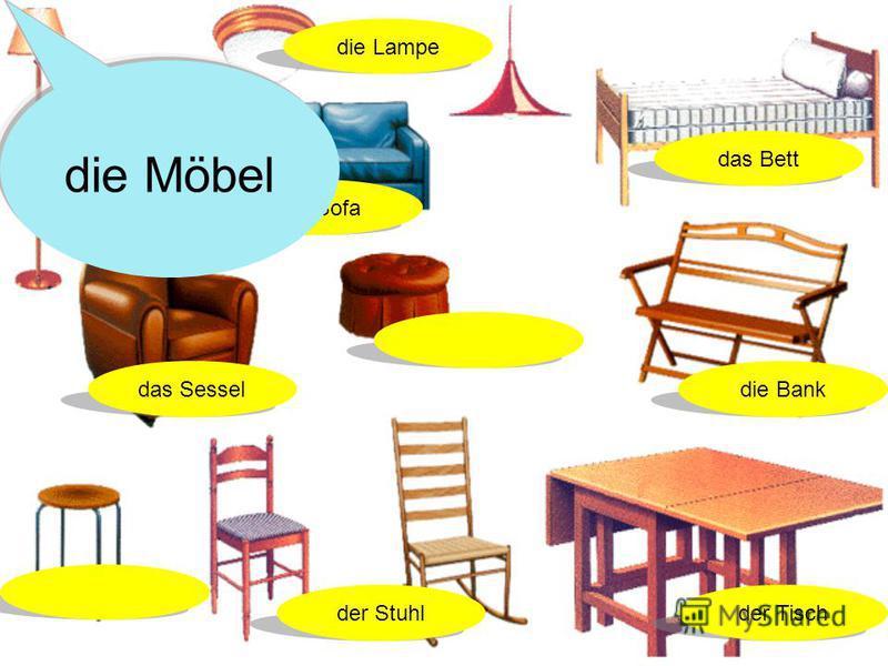 das Sofa die Lampe das Bett die Bank der Tischder Stuhl das Sessel die Möbel