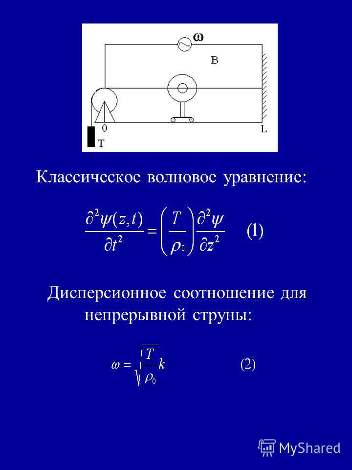 Классическое волновое уравнение: Дисперсионное соотношение для непрерывной струны: