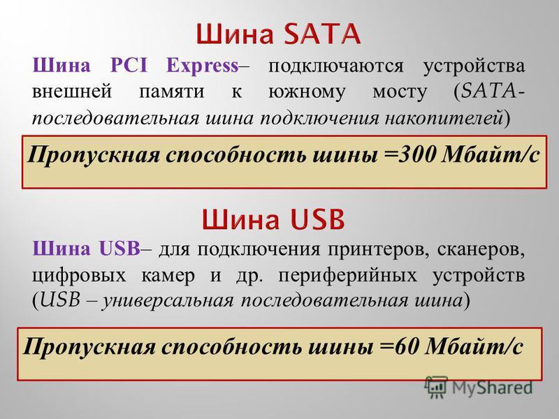 Шина PCI Express – подключаются устройства внешней памяти к южному мосту ( SATA- последовательная шина подключения накопителей ) Пропускная способность шины =300 Мбайт/с Шина USB – для подключения принтеров, сканеров, цифровых камер и др. периферийны