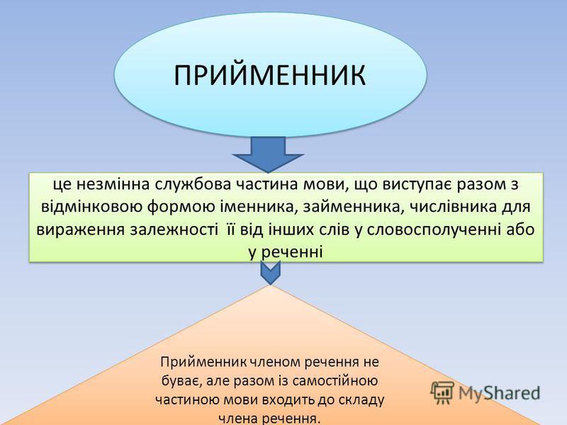 ПРИЙМЕННИК ПРИЙМЕННИК це незмінна службова частина мови, що виступає разом з відмінковою формою іменника, займенника, числівника для вираження залежності її від інших слів у словосполученні або у реченні це незмінна службова частина мови, що виступає