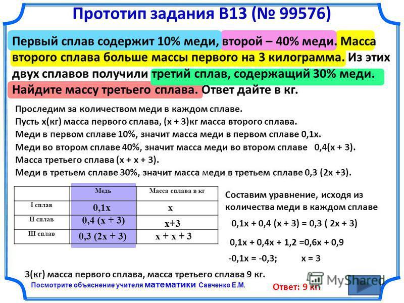 Прототип задания B13 ( 99576) Первый сплав содержит 10% меди, второй – 40% меди. Масса второго сплава больше массы первого на 3 килограмма. Из этих двух сплавов получили третий сплав, содержащий 30% меди. Найдите массу третьего сплава. Ответ дайте в