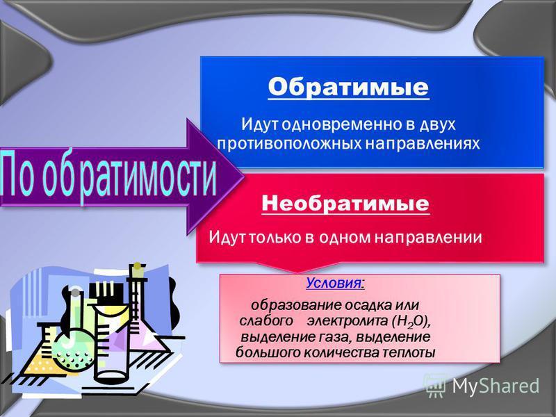 Обратимые Идут одновременно в двух противоположных направлениях Необратимые Идут только в одном направлении Условия: образование осадка или слабого электролита (Н2О), выделение газа, выделение большого количества теплоты