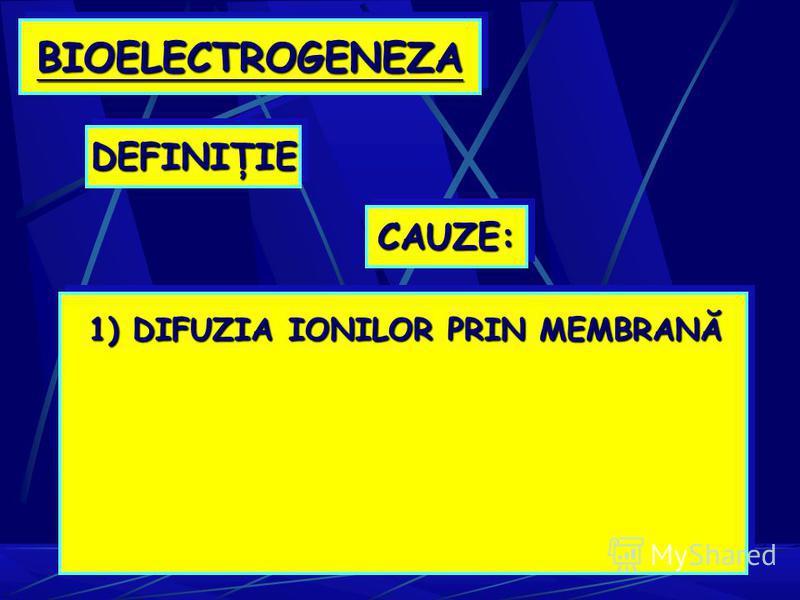 DEFINIŢIE BIOELECTROGENEZABIOELECTROGENEZA CAUZE:CAUZE: 1) DIFUZIA IONILOR PRIN MEMBRANĂ