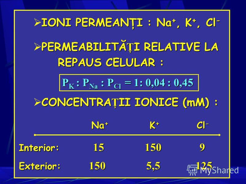 IONI PERMEANŢI : Na +, K +, Cl - PERMEABILITĂŢI RELATIVE LA REPAUS CELULAR : P K : P Na : P Cl = 1: 0,04 : 0,45 CONCENTRAŢII IONICE (mM) : Na + K + Cl - Interior: 15 150 9 Exterior: 150 5,5 125