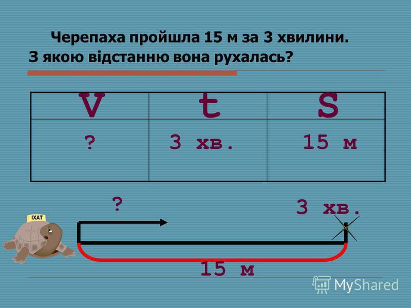 Черепаха пройшла 15 м за 3 хвилини. З якою відстанню вона рухалась? SVt ?3 хв.15 м ? 3 хв. 15 м