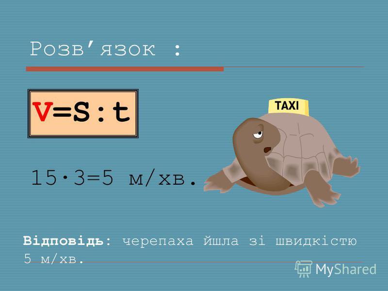 Розвязок : 15·3=5 м/хв. Відповідь: черепаха йшла зі швидкістю 5 м/хв. V=S:t
