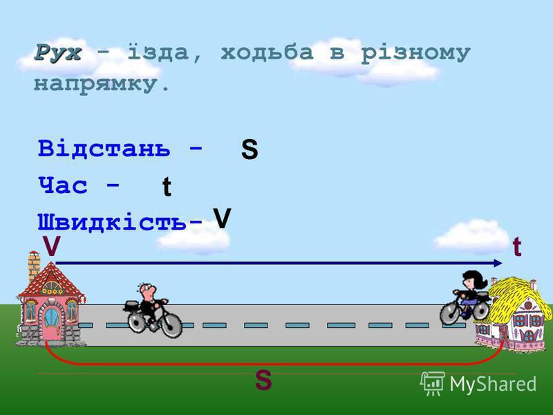 Рух Рух - їзда, ходьба в різному напрямку. S S t V tV Відстань - Час - Швидкість-