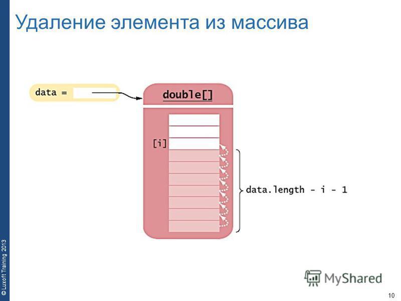10 © Luxoft Training 2013 Удаление элемента из массива