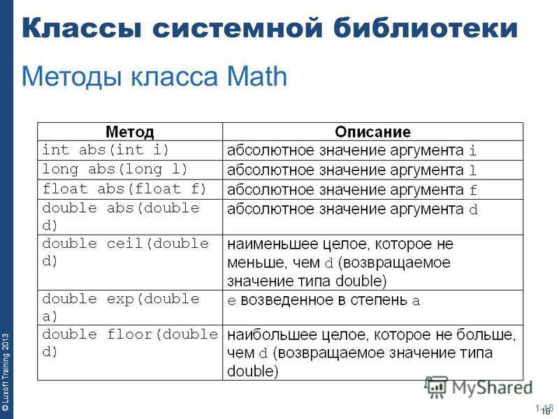 18 © Luxoft Training 2013 Классы системной библиотеки 1-18 Методы класса Math