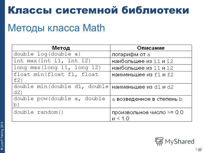 19 © Luxoft Training 2013 Классы системной библиотеки 1-19 Методы класса Math