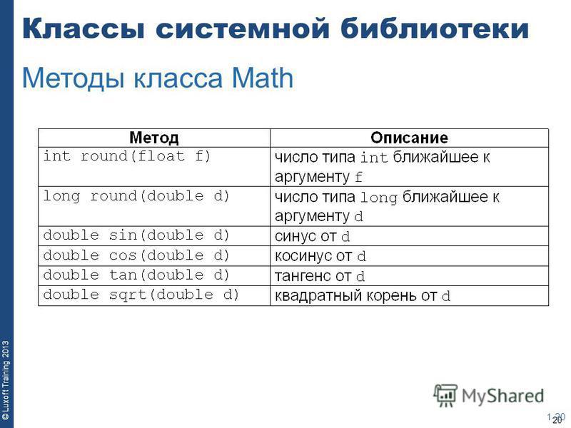 20 © Luxoft Training 2013 Классы системной библиотеки 1-20 Методы класса Math