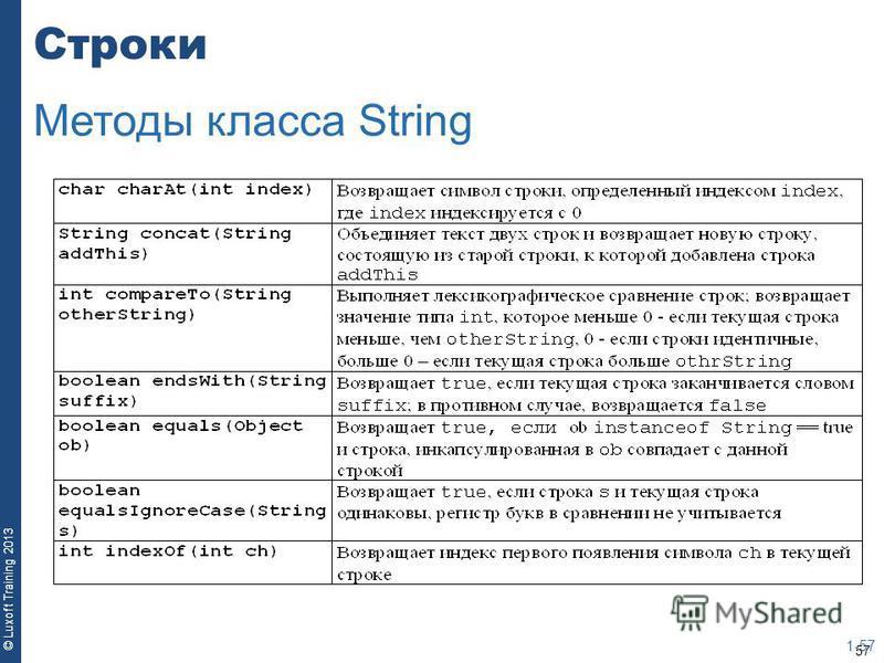 57 © Luxoft Training 2013 Строки 1-57 Методы класса String