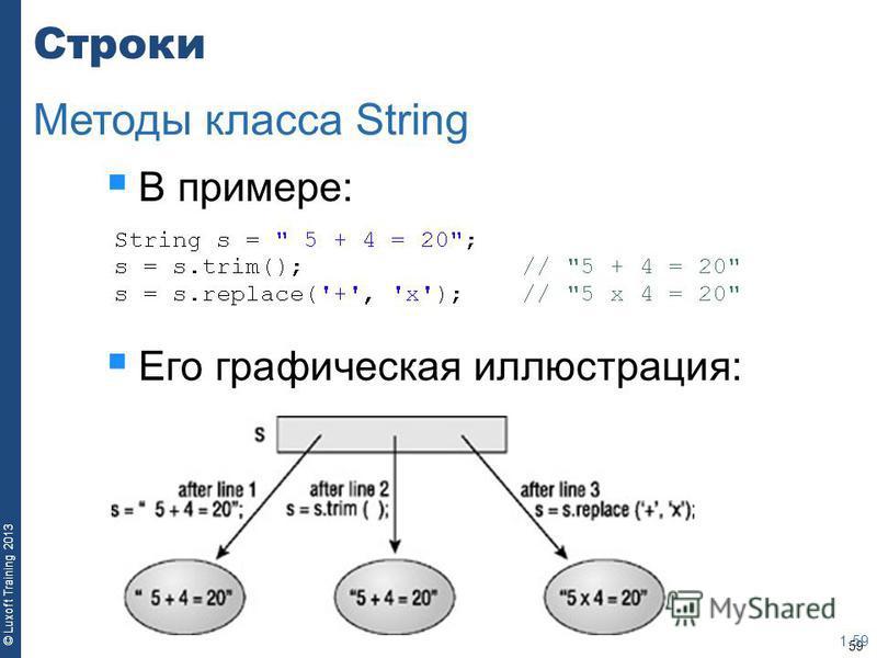 59 © Luxoft Training 2013 Строки В примере: Его графическая иллюстрация: 1-59 Методы класса String