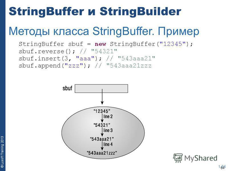 64 © Luxoft Training 2013 StringBuffer и StringBuilder 1-64 Методы класса StringBuffer. Пример