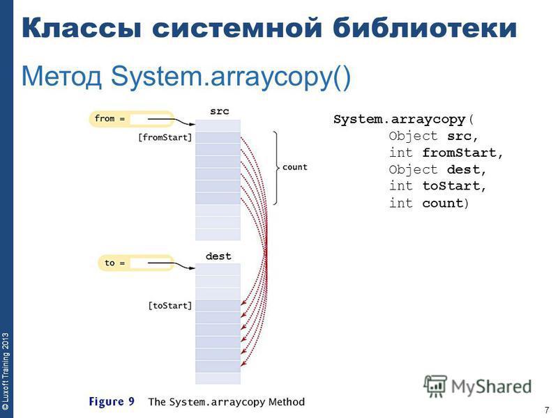7 © Luxoft Training 2013 Метод System.arraycopy() Классы системной библиотеки System.arraycopy( Object src, int fromStart, Object dest, int toStart, int count) src dest