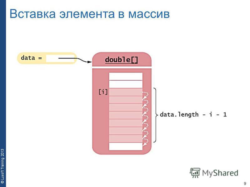 9 © Luxoft Training 2013 Вставка элемента в массив