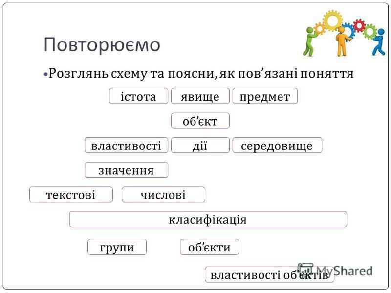 Повторюємо Розглянь схему та поясни, як повязані поняття істотаявищепредмет обєкт властивостідіїсередовище текстовічислові значення класифікація обєктигрупи властивості обєктів