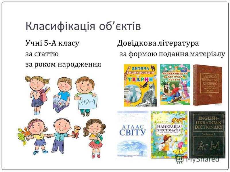 Класифікація обєктів Учні 5-А класуДовідкова література за статтю за формою подання матеріалу за роком народження
