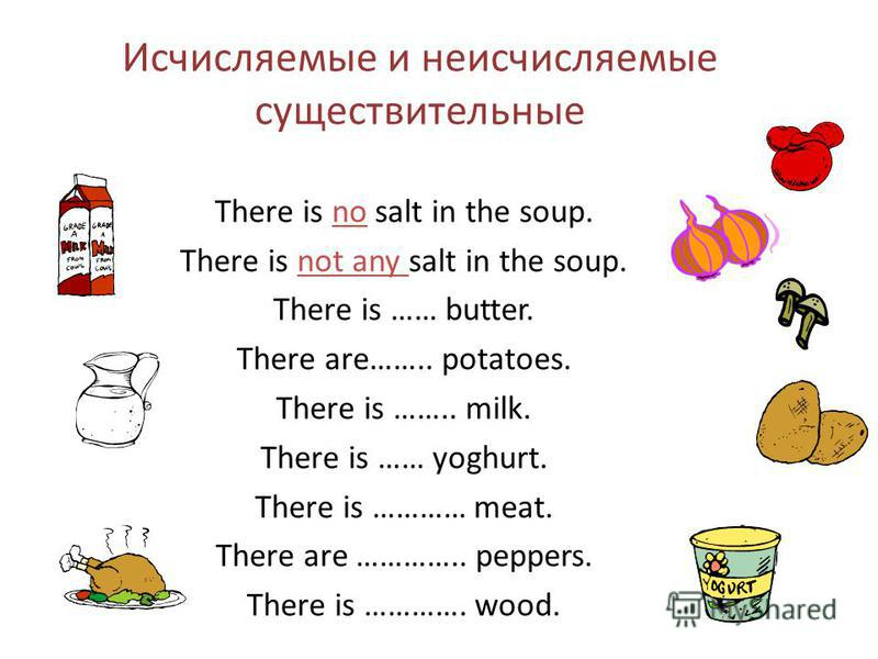 Исчисляемые и неисчисляемые существительные There is no salt in the soup. There is not any salt in the soup. There is …… butter. There are…….. potatoes. There is …….. milk. There is …… yoghurt. There is ………… meat. There are ………….. peppers. There is …