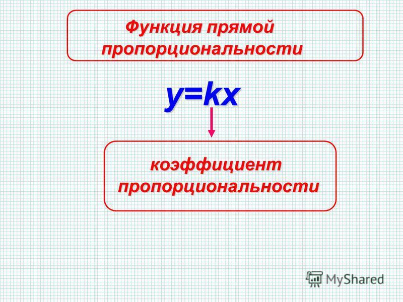 y=kx коэффициент пропорциональности Функция прямой пропорциональности