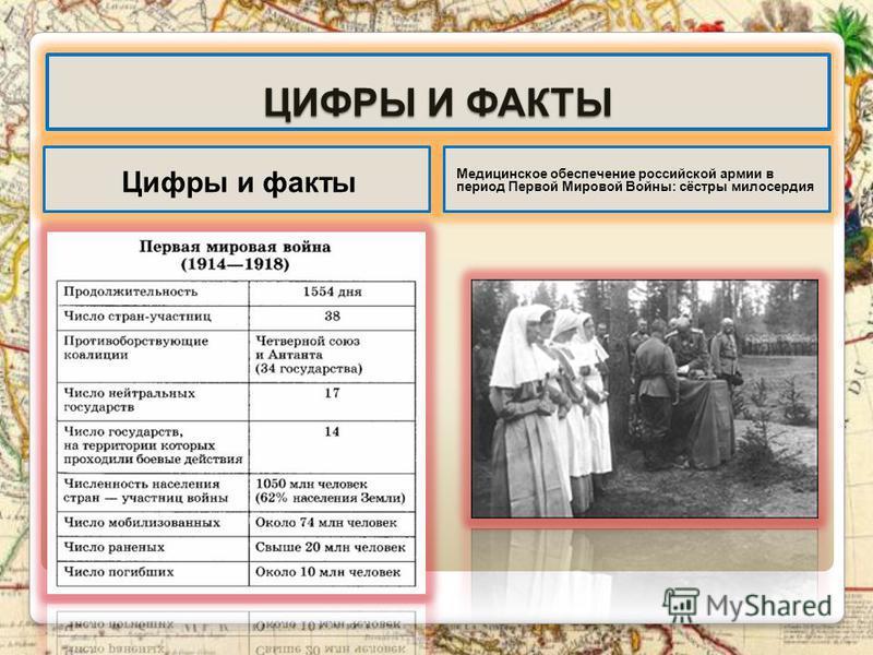 ЦИФРЫ И ФАКТЫ Цифры и факты Медицинское обеспечение российской армии в период Первой Мировой Войны: сёстры милосердия