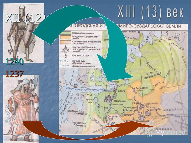 XII (12) век 12401237