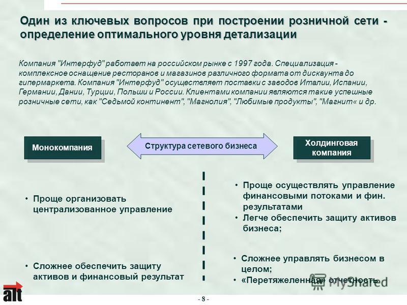 - 8 - Один из ключевых вопросов при построении розничной сети - определение оптимального уровня детализации Компания