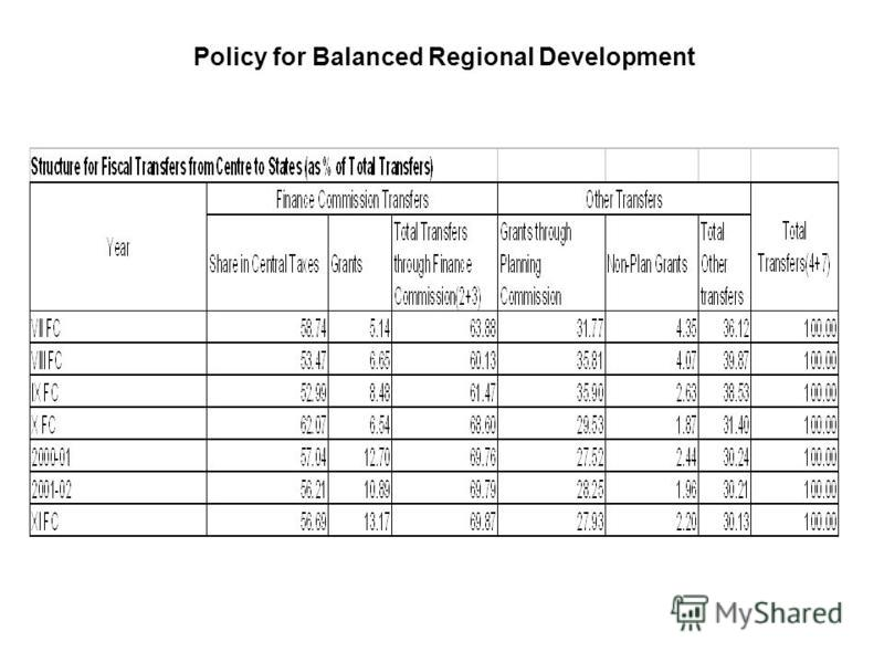Policy for Balanced Regional Development