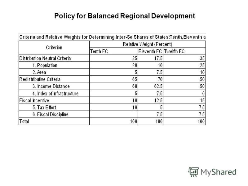 Policy for Balanced Regional Development
