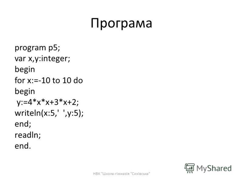 Програма program p5; var x,y:integer; begin for x:=-10 to 10 do begin y:=4*x*x+3*x+2; writeln(x:5,' ',y:5); end; readln; end. НВК Школа-гімназія Сихівська