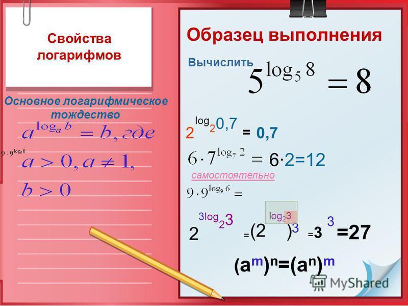 Образец выполнения Свойства логарифмов Основное логарифмическое тождество Вычислить log 2 0,7 2 = 0,7 ( a m ) n =(a n ) m 3log 2 3 2 = log 2 3 (2 ) 3 =3=3 3 =27 62=12 самостоятельно