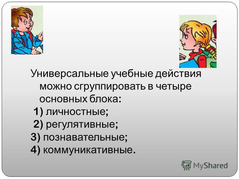 Универсальные учебные действия можно сгруппировать в четыре основных блока : 1) личностные ; 2) регулятивные ; 3) познавательные ; 4) коммуникативные.