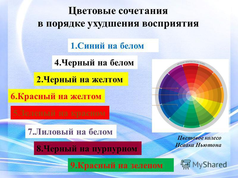 Цветовые сочетания в порядке ухудшения восприятия 1. Синий на белом 2. Черный на желтом 4. Черный на белом 5. Зеленый на красном 6. Красный на желтом 7. Лиловый на белом 8. Черный на пурпурном 9. Красный на зеленом Цветовое колесо Исаака Ньютона