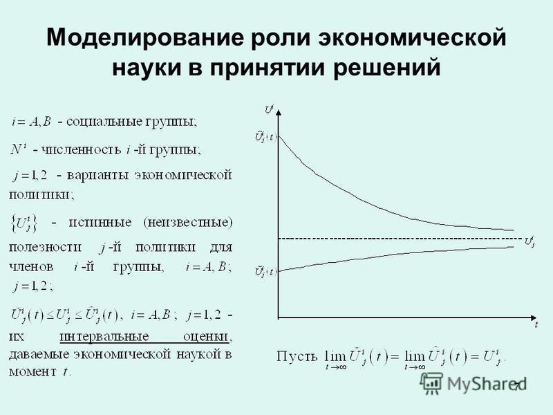 7 Моделирование роли экономической науки в принятии решений