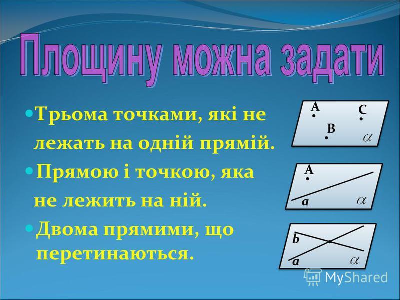 Трьома точками, які не лежать на одній прямій. Прямою і точкою, яка не лежить на ній. Двома прямими, що перетинаються..... A B C a A a b.