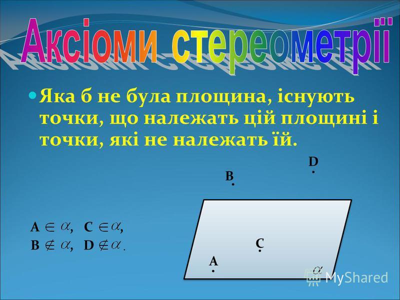 Яка б не була площина, існують точки, що належать цій площині і точки, які не належать їй. А, С, В, D. А С.. В D..