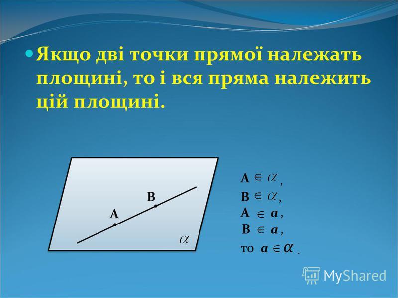 Якщо дві точки прямої належать площині, то і вся пряма належить цій площині... А В, В, А А а, В то а α.