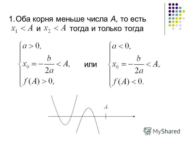 1. Оба корня меньше числа А, то есть и тогда и только тогда или