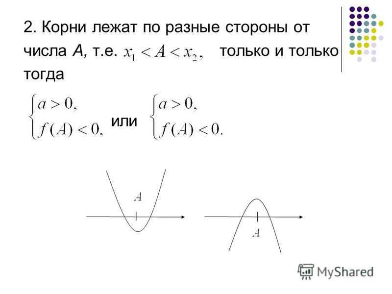 2. Корни лежат по разные стороны от числа А, т.е. только и только тогда или