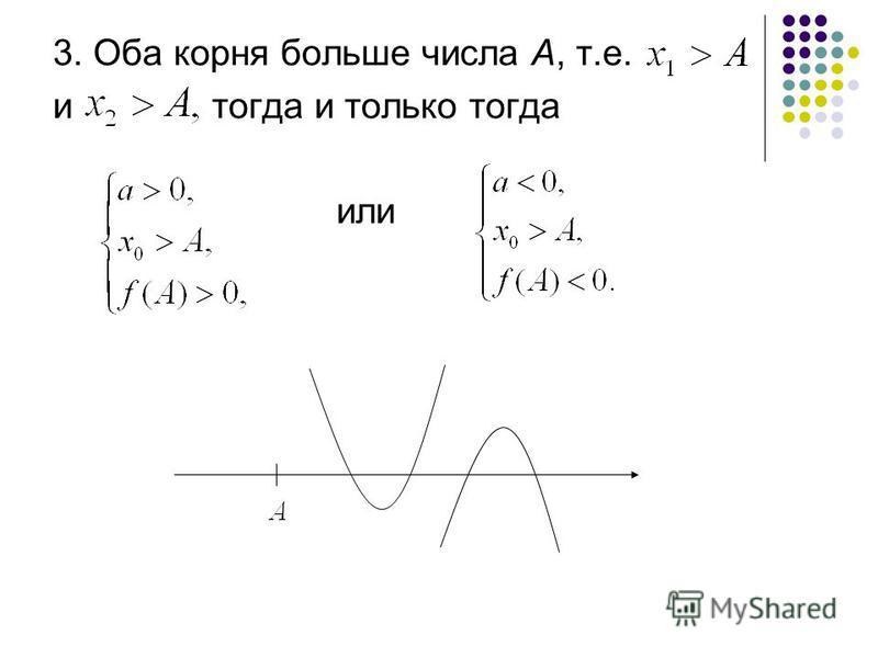 3. Оба корня больше числа А, т.е. и тогда и только тогда или