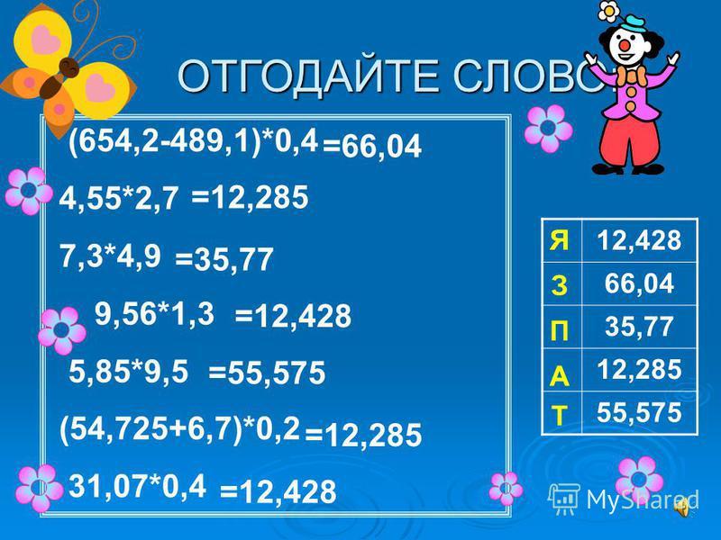 А Я ОТГОДАЙТЕ СЛОВО: (654,2-489,1)*0,4 4,55*2,7 7,3*4,9 9,56*1,3 5,85*9,5 (54,725+6,7)*0,2 31,07*0,4 =66,04 =12,285 =35,77 =12,428 =55,575 =12,285 =12,428 Я З П А Т 12,428 66,04 35,77 12,285 55,575