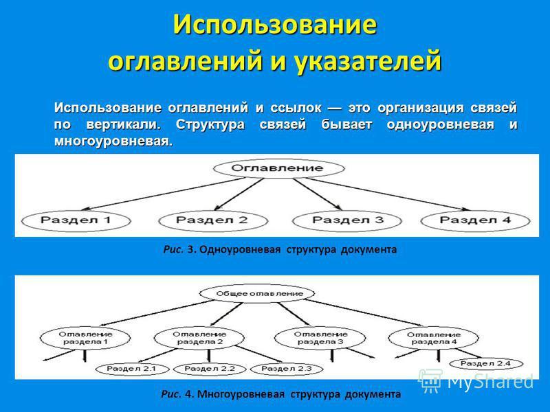 Использование оглавлений и указателей Использование оглавлений и ссылок это организация связей по вертикали. Структура связей бывает одноуровневая и многоуровневая. Рис. 3. Одноуровневая структура документа Рис. 4. Многоуровневая структура документа