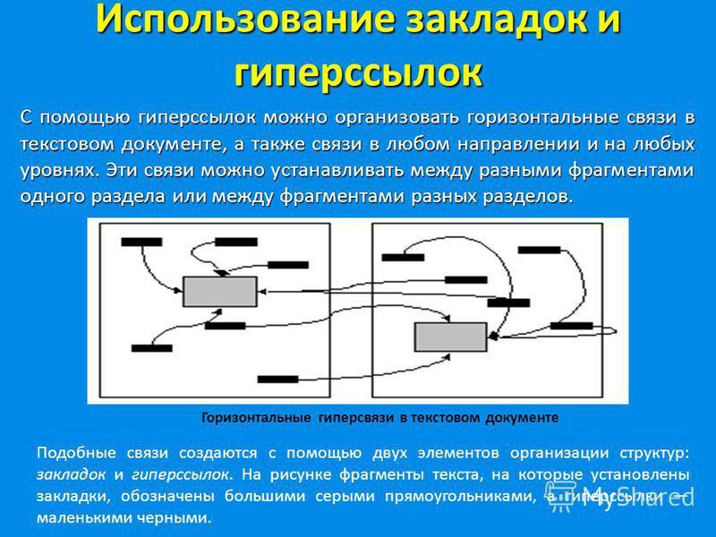 Использование закладок и гиперссылок С помощью гиперссылок можно организовать горизонтальные связи в текстовом документе, а также связи в любом направлении и на любых уровнях. Эти связи можно устанавливать между разными фрагментами одного раздела или