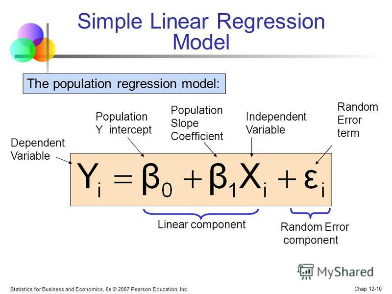 Statistics for Business and Economics, 6e © 2007 Pearson Education, Inc. Chap 12-10 Linear component Simple Linear Regression Model The population regression model: Population Y intercept Population Slope Coefficient Random Error term Dependent Varia
