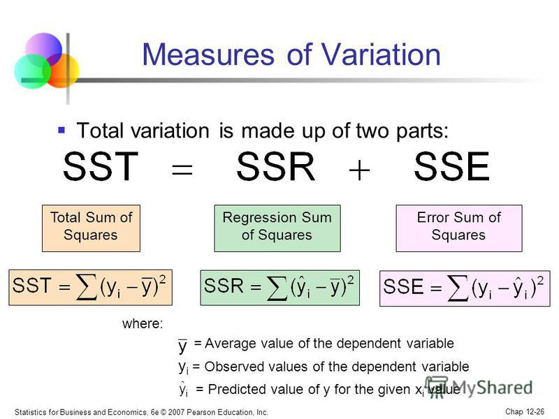 Statistics for Business and Economics, 6e © 2007 Pearson Education, Inc. Chap 12-26 Measures of Variation Total variation is made up of two parts: Total Sum of Squares Regression Sum of Squares Error Sum of Squares where: = Average value of the depen