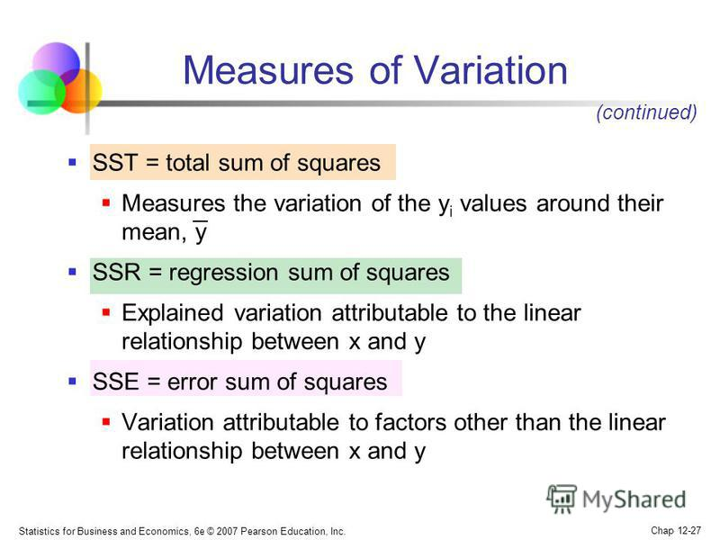 Statistics for Business and Economics, 6e © 2007 Pearson Education, Inc. Chap 12-27 SST = total sum of squares Measures the variation of the y i values around their mean, y SSR = regression sum of squares Explained variation attributable to the linea