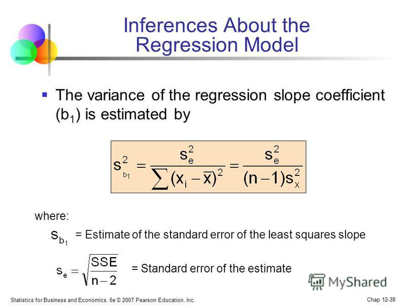 Statistics for Business and Economics, 6e © 2007 Pearson Education, Inc. Chap 12-38 Inferences About the Regression Model The variance of the regression slope coefficient (b 1 ) is estimated by where: = Estimate of the standard error of the least squ