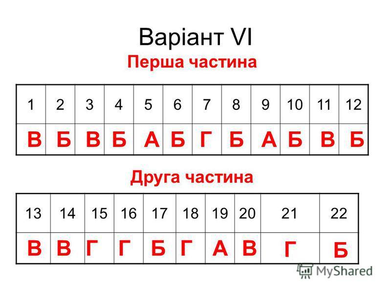 Варіант VІ 123456789101112 Перша частина ВБВБАБГБАБВБ Друга частина 13141516171819202122 ВВГГБГАВ Г Б